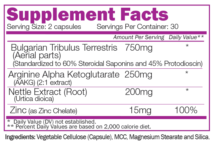 TRIBUZAN - with Zinc, AAKG and Nettle Extract